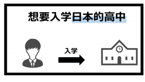 想要入学日本的高中
